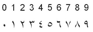 Reading Arabic Numbers and Dates